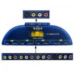 Splitter RCA 4-TO-1 Audio multi-source vidéo AV Signal Switch - wewoo.fr